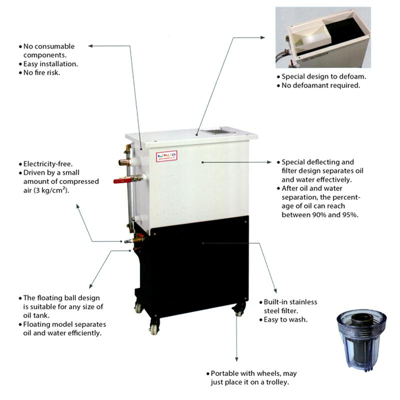 OIL SKIMMER-ELECTRICITY-FREE & PNEUMATICALLY OPERATED