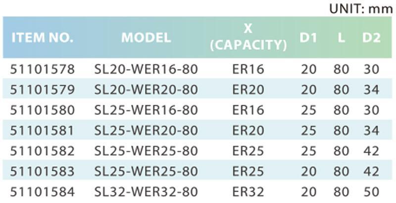 VDI Tool Holders -BEMATO - Benign Enterprise Co., LTD.