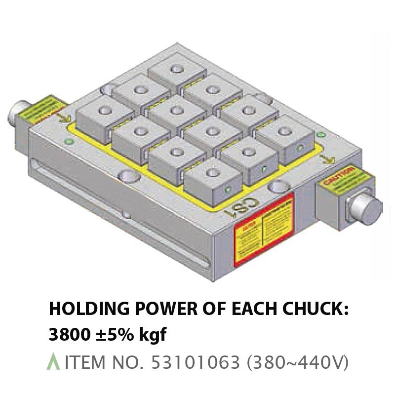 ELECTRO-PERMANENT MAGNETIC CHUCKS - CONNECTION TYPE
